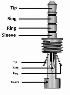 3 5mm audio jack ts trs trrs type audio jack wiring diagrams datasheet