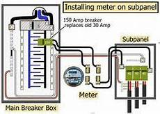 circuit breaker wiring diagrams do it yourself help com electrical pinterest wire home