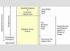 Qualified Dividends And Capital Gain Tax Worksheet Calculator-Capital Gains Tax Calculation Worksheet