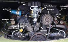 Vw Beetle 1600cc Engine Diagram by Vw Engine Diagram Number One Wiring Diagram Sources