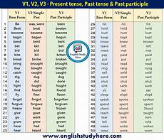 50 exles of present tense past tense and past