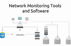 10 best network monitoring tools software of 2019 free