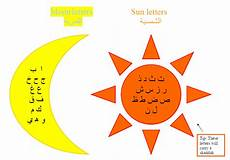 sun lettere welcome to dr zeiny arabic class