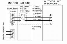 disconnect for fujitsu split indoor unit slim duct type
