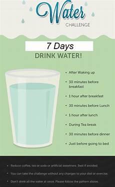 7 Day Water Challenge Andrea Puliti полезная диета