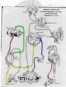 by the healthy car network auto repair motorcycle wiring cafe racer bikes