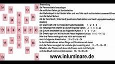 Tarot Karte Liebe - karten legen skatkarten legen kipperkarten lenormand