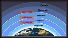 Lapisan Atmosfer Pengertian Manfaat Ciri Ciri Lapisan