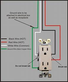 in most installations of electrical outlets the plug is fed by a single circuit that has a wire