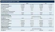sozialversicherungswerte 2012 die