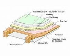 Decken Sichtbare Holzbalkendecke Mit Fehlboden In 2019