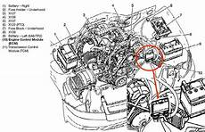 on board diagnostic system 2007 dodge ram engine control service manual how to replace ecm for a 2004 chevrolet tahoe can someone help me with a
