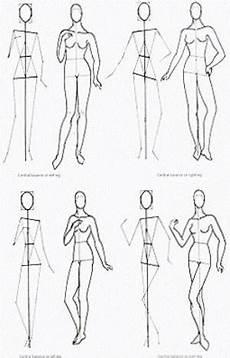 Fitinline 6 Cara Praktis Menggambar Anatomi Tubuh