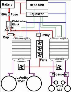 car wiring diagram electronics car audio car audio systems car audio installation