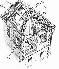 tetto a padiglione dwg il muratore