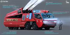 by derickvh machines and vehicles emergency