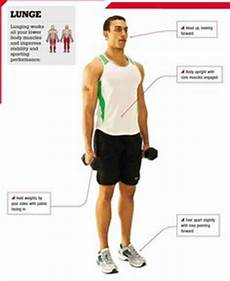 proper form of a lunge exercises stretches workouts