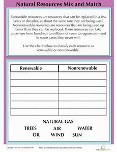 science worksheets on renewable and nonrenewable resources renewable resources and nonrenewable resources worksheet education com