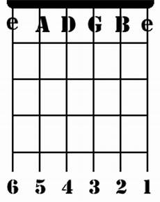 Learn Guitar Easily