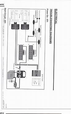 1999 polaris sportsman 500 wiring diagram sle