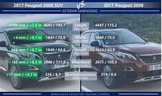 dimensions 3008 suv peugeot 5008 vs peugeot 3008 suv is the length the only difference