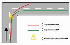 esp code de la route toute les astuces pour rouler en toute s 233 curit 233 syst 232 mes de s 233 curit 233 de votre voiture esp