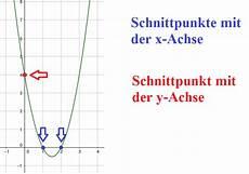 achsenschnittpunkte funktionen berechnen studienkreis de