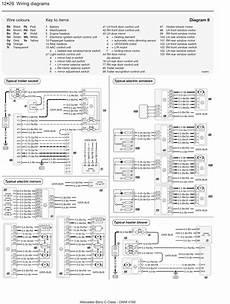 service repair manual free download 2000 mercedes benz slk class spare parts catalogs free download mercedes benz c class w203 2000 2007 repair manual pdf