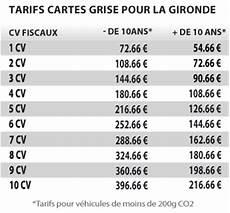 Prix Carte Grise Tracteur Agricole Occasion