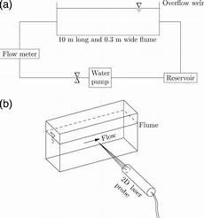 2003 kia sorento lx engine diagram 2003 kium engine diagram