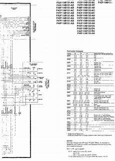 car repair manuals online pdf 2006 ford e 350 super duty auto manual ford sound 2000 2006 service manual download schematics eeprom repair info for electronics