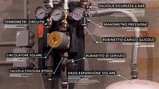 rubinetto di carico caldaia vaillant impianto solare carico marca ariston beretta riello