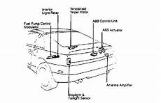 1990 nissan 300zx wiring diagram 1990 nissan 300zx no lights lowbeams or dash lights do highbeams and brakelights put