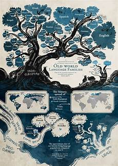 language history comic artist maps the history of languages with a