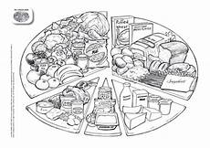 eatwell plate colouring activity sheet by healthy resources uk teaching resources tes