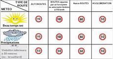 limitation vitesse conducteur conducteur limitation de vitesse moto plein phare