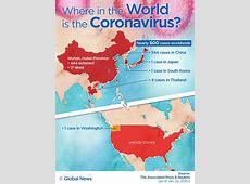 corona virus testing