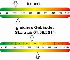 Bornhauser Immobilien Reutlingen Wie Wird Berechnet