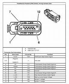 gm 4l60e neutral safety switch wiring diagram 2001 i need to find a wiring diagram for a park neutral switch for a 2005 chevy express cargo