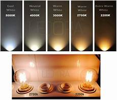 270k0k energy led candle bulb ul intertek lighting with