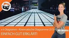 x t diagramm kinematische diagramme berechnen v t in