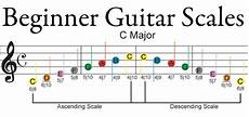 how to learn guitar scale by far the fastest and easiest way to learn the fretboard locations of guitar notes