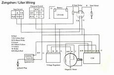 Solved I Need A Diagram For A 110cc 4 Wheeler Schematic