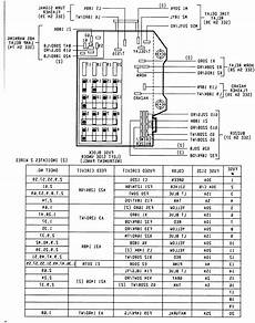 98 dodge 3500 fuse diagram 98 dodge 2500 wiring diagram wiring diagram database