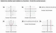 domain and range of functions worksheet by mr slope in mathville florida