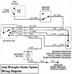 2001 jeep wiring diagram stereo 2001 jeep wrangler wiring diagram wiring diagram and schematic diagram images