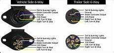 Wiring Diagram For The Adapter 6 Pole To 7 Pole Trailer