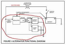 alternator exciter wiring diagram alternator exciter wiring diagram