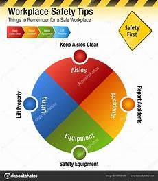 dispense sicurezza sul lavoro gaddaland licensed for non commercial use only la