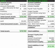 balance sheet format accounting simplified